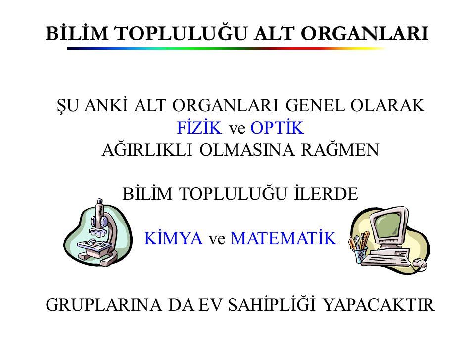 OSA Koç Üniversitesi Öğrenci Kolu  Topluluğun e-mail adresi 3 Nisan 2002 tarihinde kullanıma açıldı.