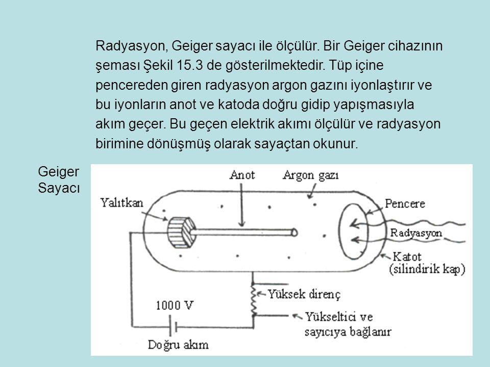 Geiger Sayacı Radyasyon, Geiger sayacı ile ölçülür. Bir Geiger cihazının şeması Şekil 15.3 de gösterilmektedir. Tüp içine pencereden giren radyasyon a