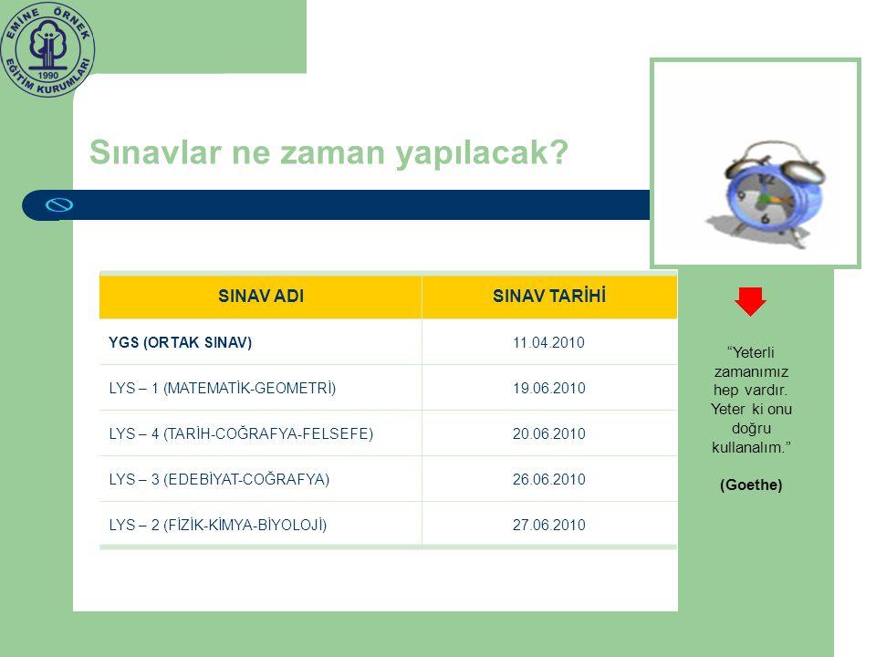Sınavlar ne zaman yapılacak? SINAV ADISINAV TARİHİ YGS (ORTAK SINAV)11.04.2010 LYS – 1 (MATEMATİK-GEOMETRİ)19.06.2010 LYS – 4 (TARİH-COĞRAFYA-FELSEFE)