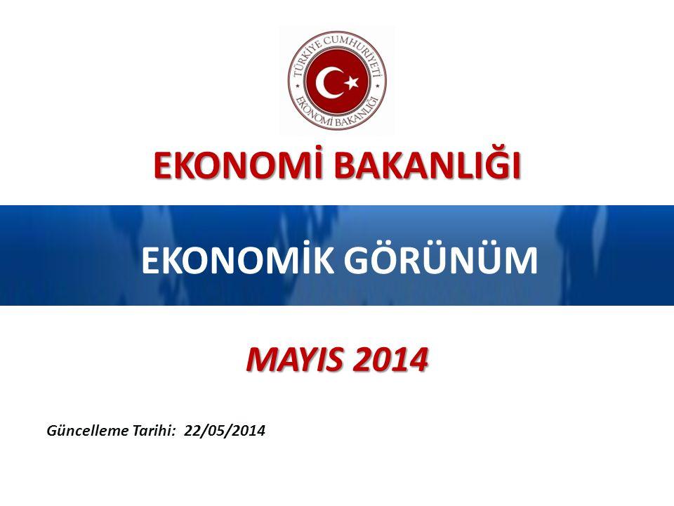 EKONOMİ BAKANLIĞI EKONOMİK GÖRÜNÜM MAYIS 2014 Güncelleme Tarihi: 22/05/2014