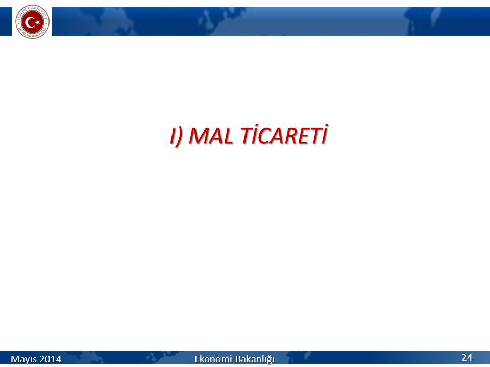 I) MAL TİCARETİ 24 Mayıs 2014 Ekonomi Bakanlığı