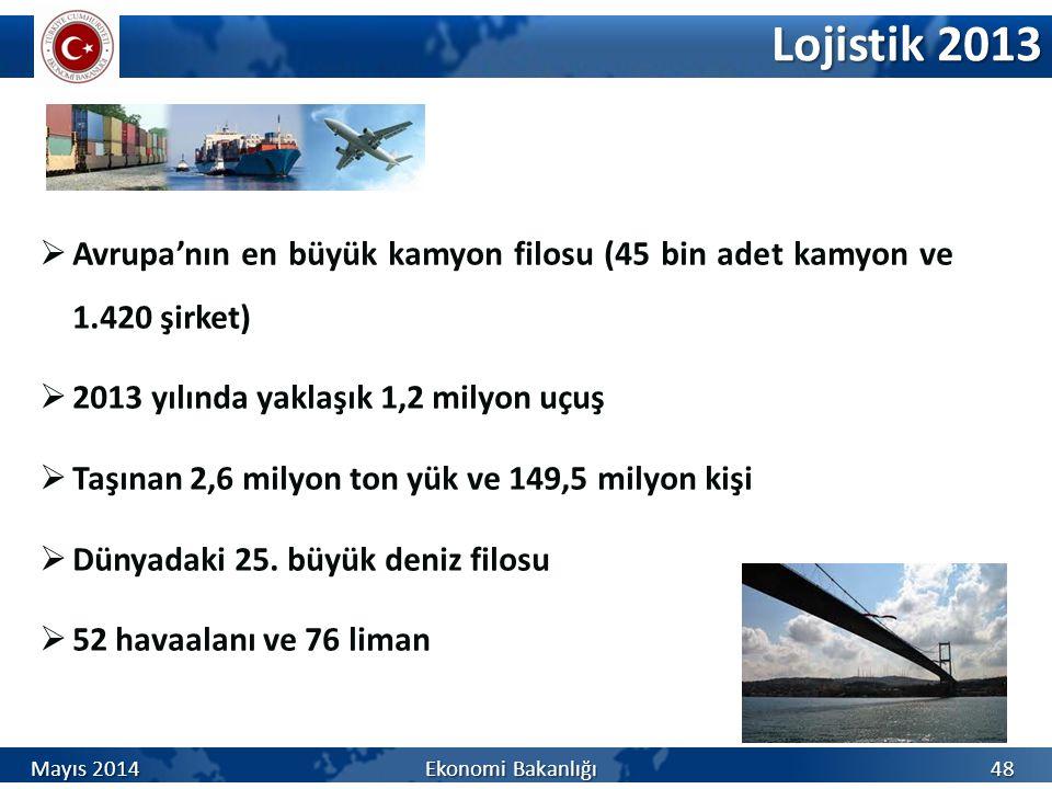 Lojistik 2013 48  Avrupa'nın en büyük kamyon filosu (45 bin adet kamyon ve 1.420 şirket)  2013 yılında yaklaşık 1,2 milyon uçuş  Taşınan 2,6 milyon