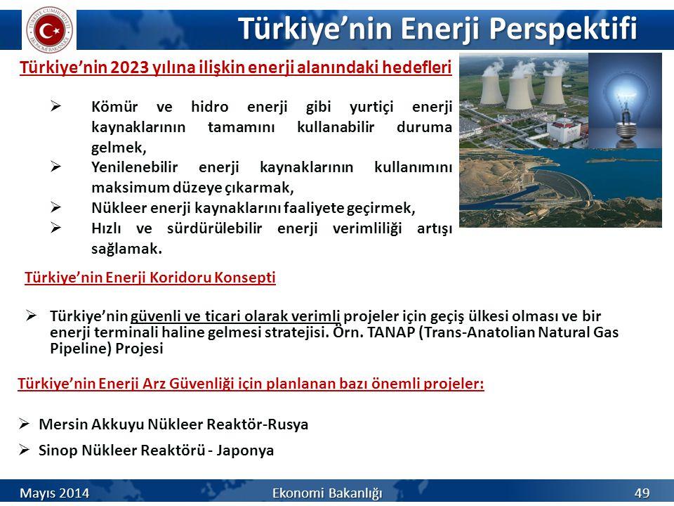 Türkiye'nin Enerji Perspektifi 49 Türkiye'nin Enerji Koridoru Konsepti  Türkiye'nin güvenli ve ticari olarak verimli projeler için geçiş ülkesi olmas