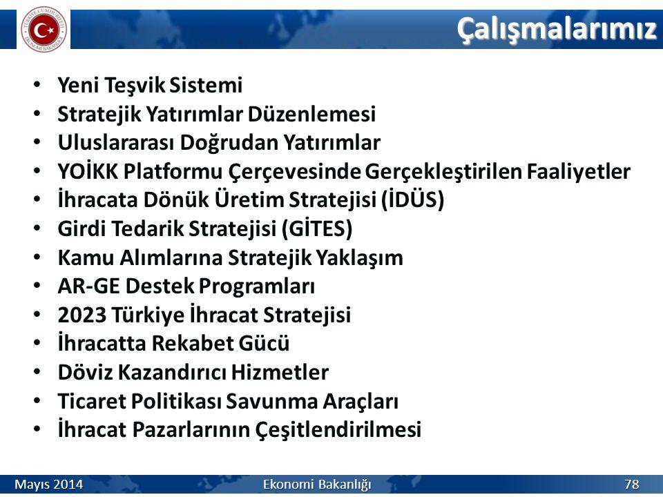 Çalışmalarımız 78 • Yeni Teşvik Sistemi • Stratejik Yatırımlar Düzenlemesi • Uluslararası Doğrudan Yatırımlar • YOİKK Platformu Çerçevesinde Gerçekleş