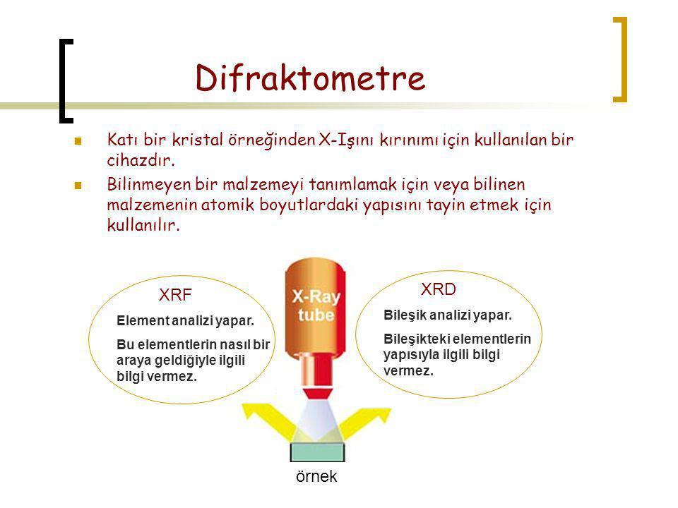 Difraktometre  Katı bir kristal örneğinden X-Işını kırınımı için kullanılan bir cihazdır.  Bilinmeyen bir malzemeyi tanımlamak için veya bilinen mal