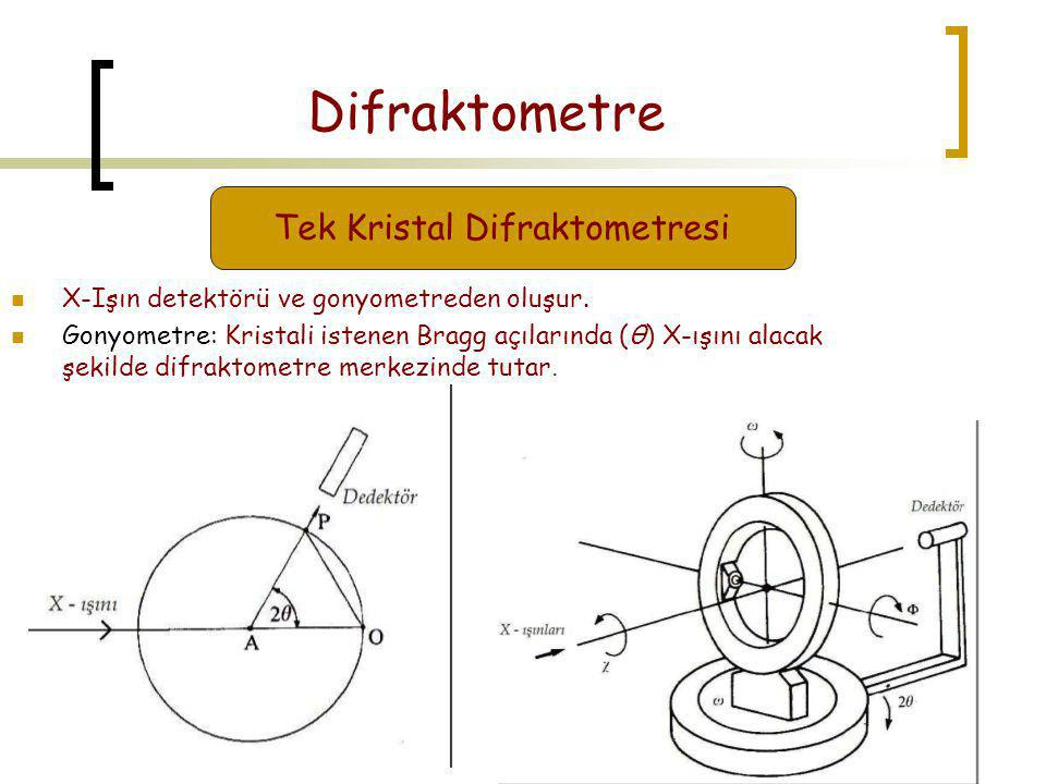 Difraktometre  X-Işın detektörü ve gonyometreden oluşur.  Gonyometre: Kristali istenen Bragg açılarında (θ) X-ışını alacak şekilde difraktometre mer