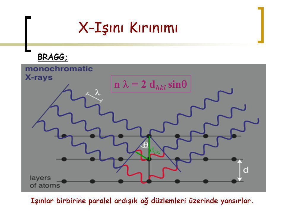 X-Işını Kırınımı d hkl n  = 2 d hkl sin  Işınlar birbirine paralel ardışık ağ düzlemleri üzerinde yansırlar. BRAGG;