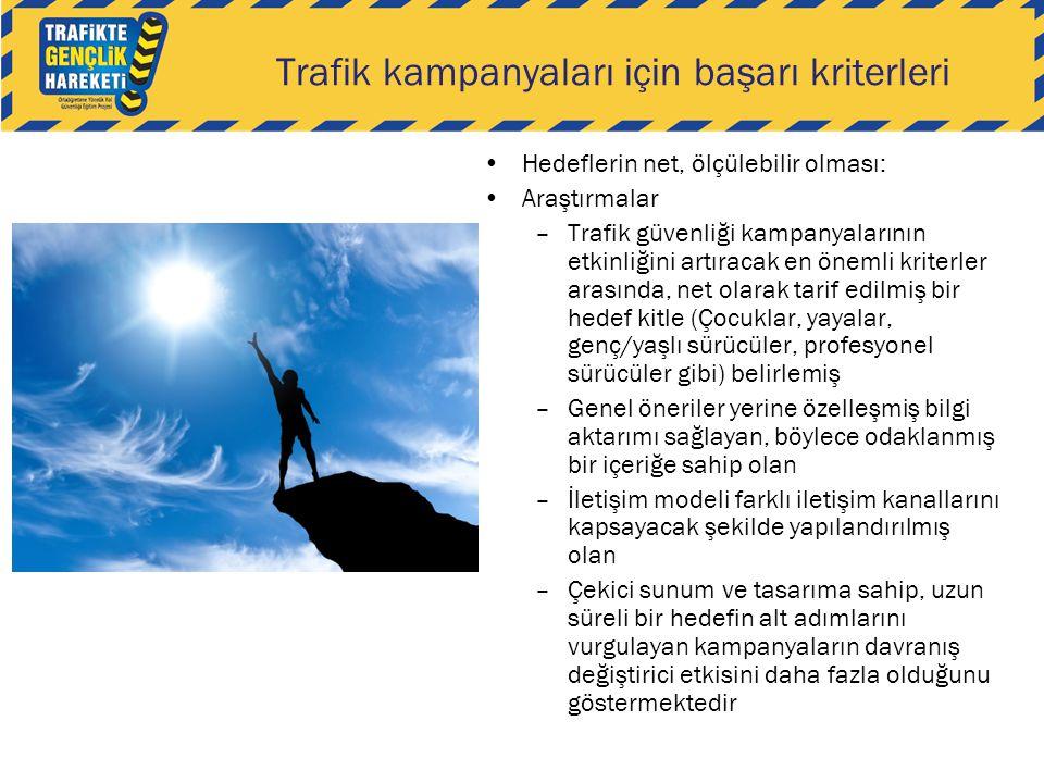 Trafik kampanyaları için başarı kriterleri •Hedeflerin net, ölçülebilir olması: •Araştırmalar –Trafik güvenliği kampanyalarının etkinliğini artıracak