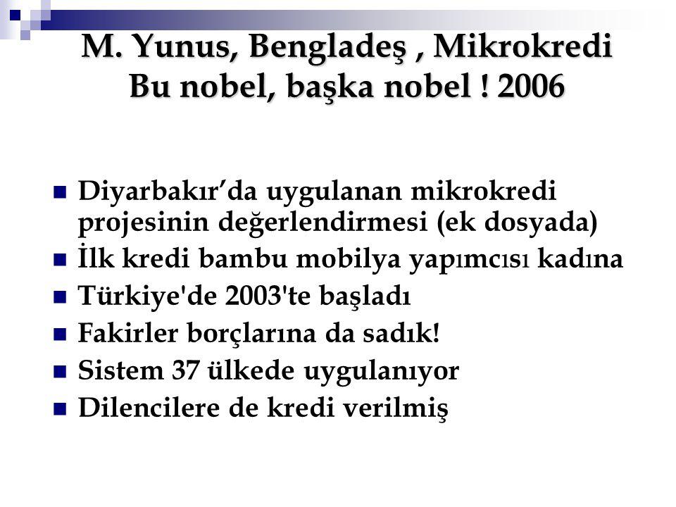 M.Yunus, Bengladeş, Mikrokredi Bu nobel, başka nobel .