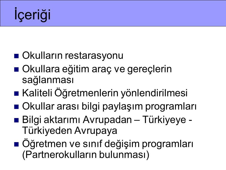 İçeriği  Okulların restarasyonu  Okullara eğitim araç ve gereçlerin sağlanması  Kaliteli Öğretmenlerin yönlendirilmesi  Okullar arası bilgi paylaşım programları  Bilgi aktarımı Avrupadan – Türkiyeye - Türkiyeden Avrupaya  Öğretmen ve sınıf değişim programları (Partnerokulların bulunması)