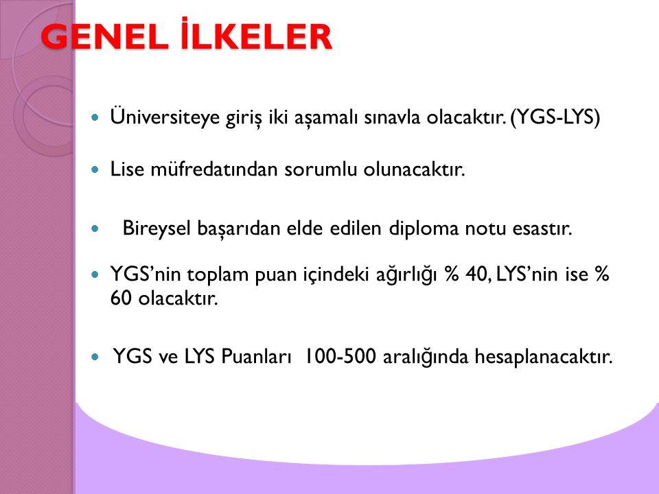 LYS PUAN TÜRLER İ 4.