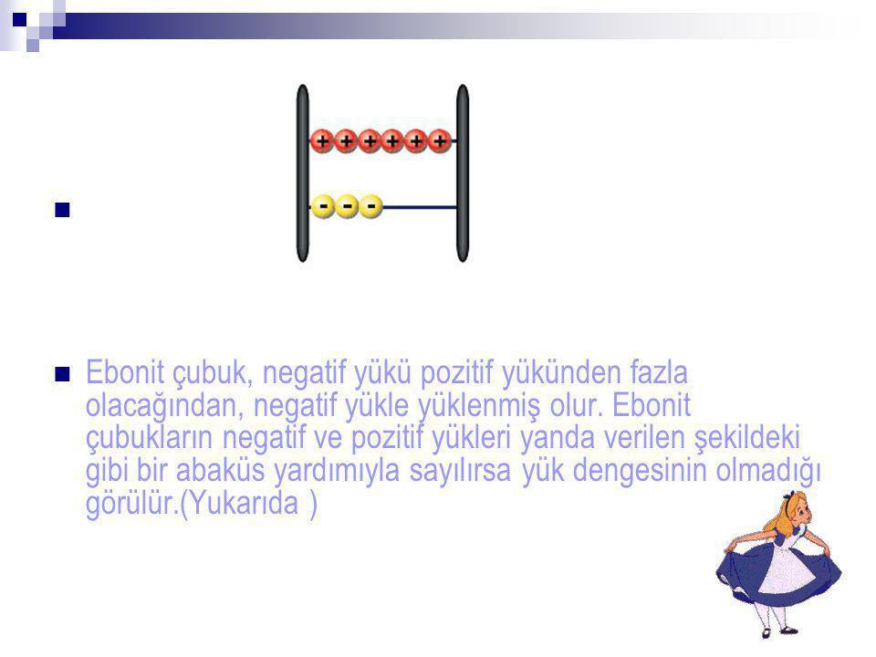   Ebonit çubuk, negatif yükü pozitif yükünden fazla olacağından, negatif yükle yüklenmiş olur. Ebonit çubukların negatif ve pozitif yükleri yanda ve