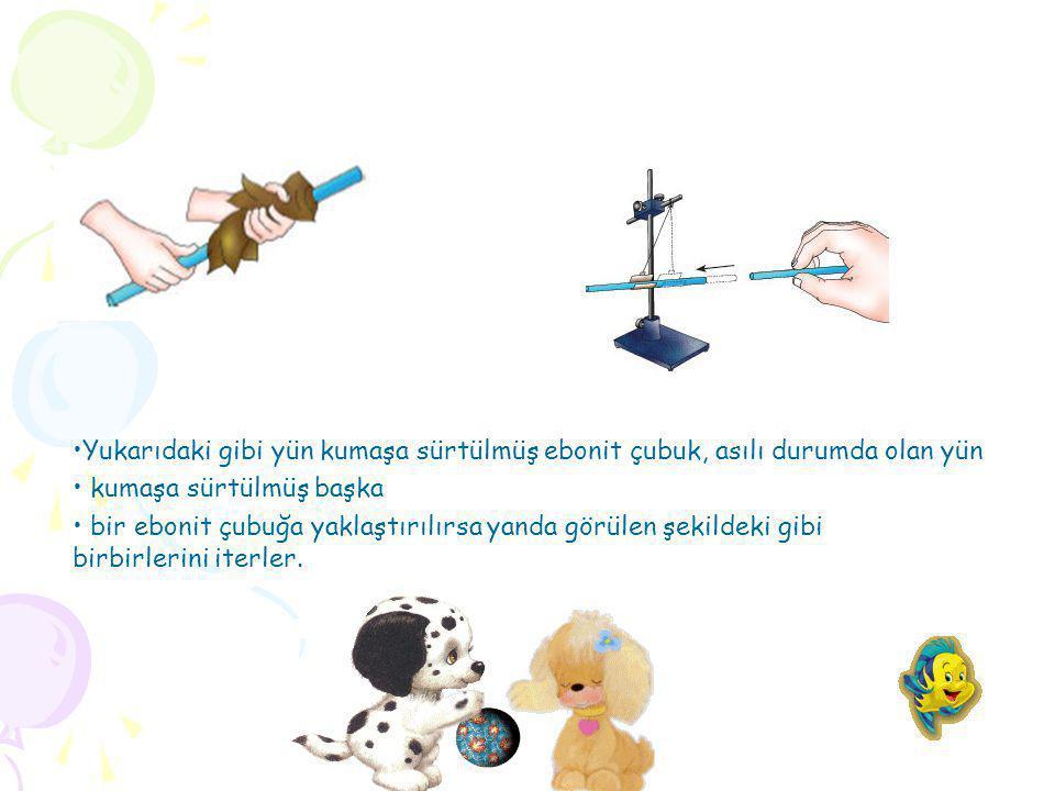 • •Yukarıdaki gibi yün kumaşa sürtülmüş ebonit çubuk, asılı durumda olan yün • kumaşa sürtülmüş başka • bir ebonit çubuğa yaklaştırılırsa yanda görüle