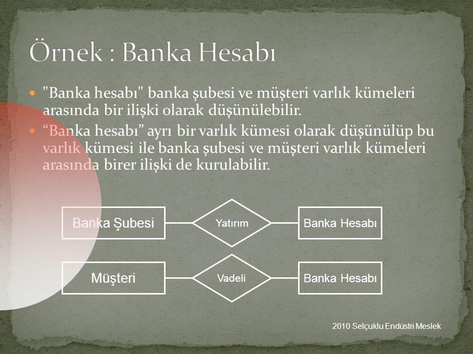  Banka hesabı banka şubesi ve müşteri varlık kümeleri arasında bir ilişki olarak düşünülebilir.