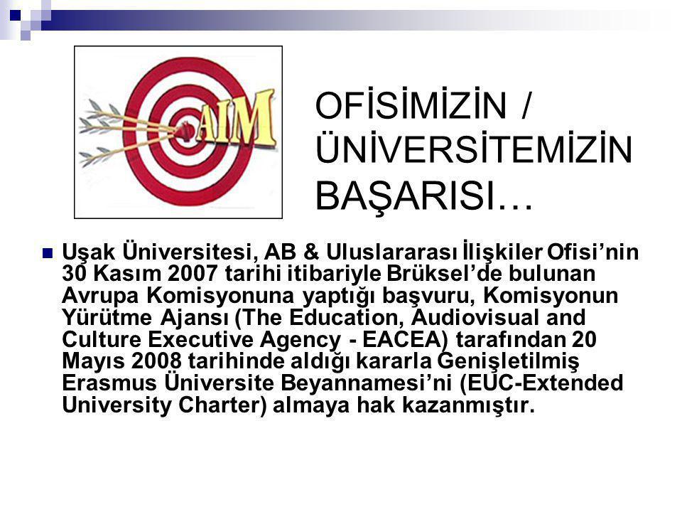 BAŞVURU SÜRECİ  www.usak.edu.tr ana sayfadan ve www.usak.edu.tr ofis sayfamızdan (http://euiro.usak.edu.tr) duyuru yapıldıhttp://euiro.usak.edu.tr  Öğrenciler, 24 Eylül 2012 – 24 Ekim 2012 tarihleri arasında 2012-2013 Akademik Yılı Bahar Dönemi için Erasmus Öğrenim Hareketliliği Başvurularını http://erasmus.usak.edu.tr web sitesi üzerinden online olarak yapacaklardır.http://erasmus.usak.edu.tr  Online Başvuru Formunu dolduran öğrenci bir fotoğraf ve güncel transkriptini 24 Eylül 2012 – 24 Ekim 2012 tarihleri arasında Online başvuru yapıldıktan sonra şahsen AB & Uluslararası İlişkiler Ofisine teslim etmelidir.