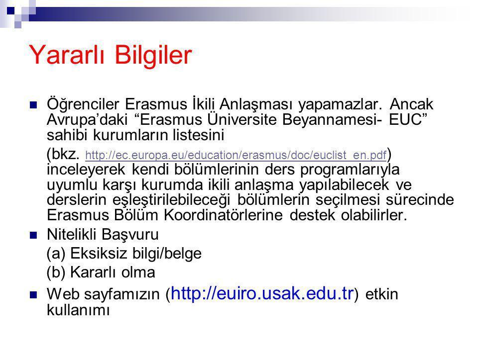 """Yararlı Bilgiler  Öğrenciler Erasmus İkili Anlaşması yapamazlar. Ancak Avrupa'daki """"Erasmus Üniversite Beyannamesi- EUC"""" sahibi kurumların listesini"""
