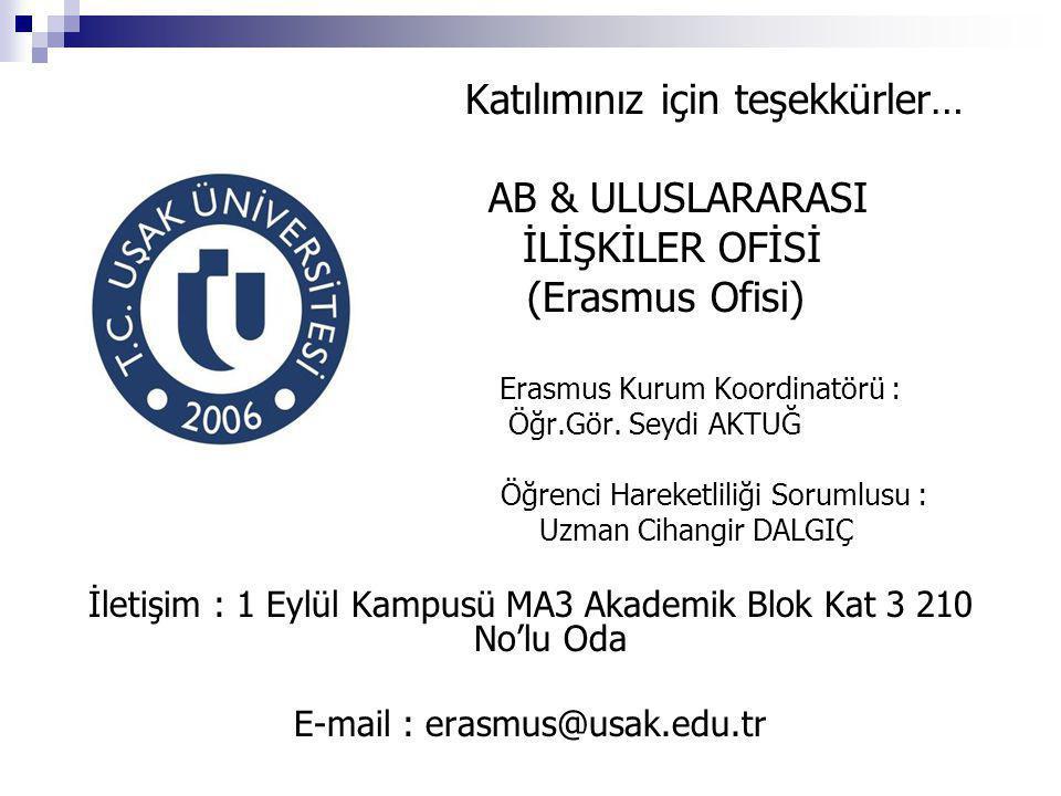 Katılımınız için teşekkürler… AB & ULUSLARARASI İLİŞKİLER OFİSİ (Erasmus Ofisi) Erasmus Kurum Koordinatörü : Öğr.Gör. Seydi AKTUĞ Öğrenci Hareketliliğ