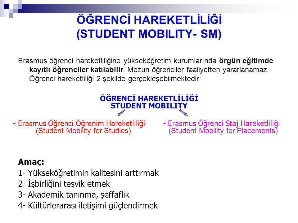 ÖĞRENCİ HAREKETLİLİĞİ (STUDENT MOBILITY- SM) Erasmus öğrenci hareketliliğine yükseköğretim kurumlarında örgün eğitimde kayıtlı öğrenciler katılabilir.