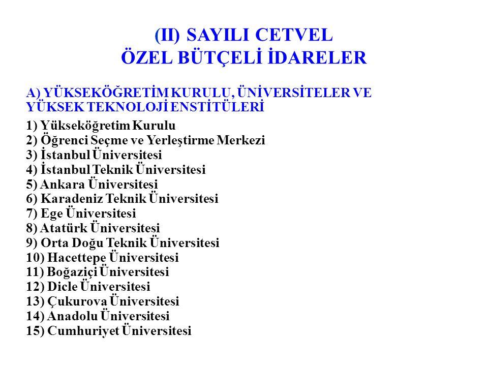 (II) SAYILI CETVEL ÖZEL BÜTÇELİ İDARELER A) YÜKSEKÖĞRETİM KURULU, ÜNİVERSİTELER VE YÜKSEK TEKNOLOJİ ENSTİTÜLERİ 1) Yükseköğretim Kurulu 2) Öğrenci Seçme ve Yerleştirme Merkezi 3) İstanbul Üniversitesi 4) İstanbul Teknik Üniversitesi 5) Ankara Üniversitesi 6) Karadeniz Teknik Üniversitesi 7) Ege Üniversitesi 8) Atatürk Üniversitesi 9) Orta Doğu Teknik Üniversitesi 10) Hacettepe Üniversitesi 11) Boğaziçi Üniversitesi 12) Dicle Üniversitesi 13) Çukurova Üniversitesi 14) Anadolu Üniversitesi 15) Cumhuriyet Üniversitesi
