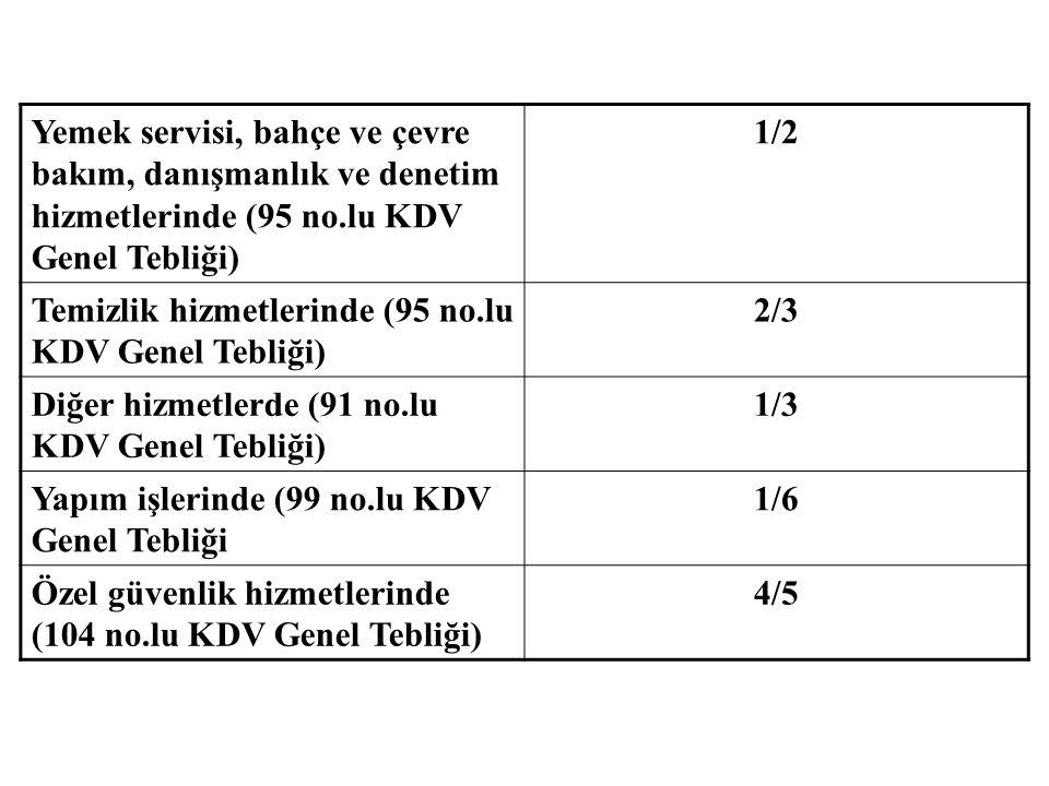 Yemek servisi, bahçe ve çevre bakım, danışmanlık ve denetim hizmetlerinde (95 no.lu KDV Genel Tebliği) 1/2 Temizlik hizmetlerinde (95 no.lu KDV Genel Tebliği) 2/3 Diğer hizmetlerde (91 no.lu KDV Genel Tebliği) 1/3 Yapım işlerinde (99 no.lu KDV Genel Tebliği 1/6 Özel güvenlik hizmetlerinde (104 no.lu KDV Genel Tebliği) 4/5