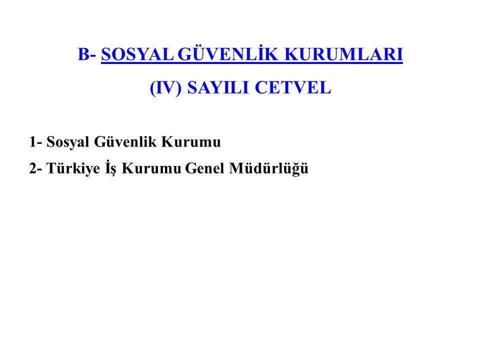 B- SOSYAL GÜVENLİK KURUMLARI 1- Sosyal Güvenlik Kurumu 2- Türkiye İş Kurumu Genel Müdürlüğü (IV) SAYILI CETVEL