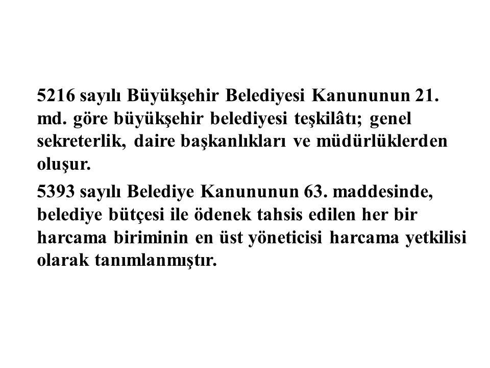 5216 sayılı Büyükşehir Belediyesi Kanununun 21.md.