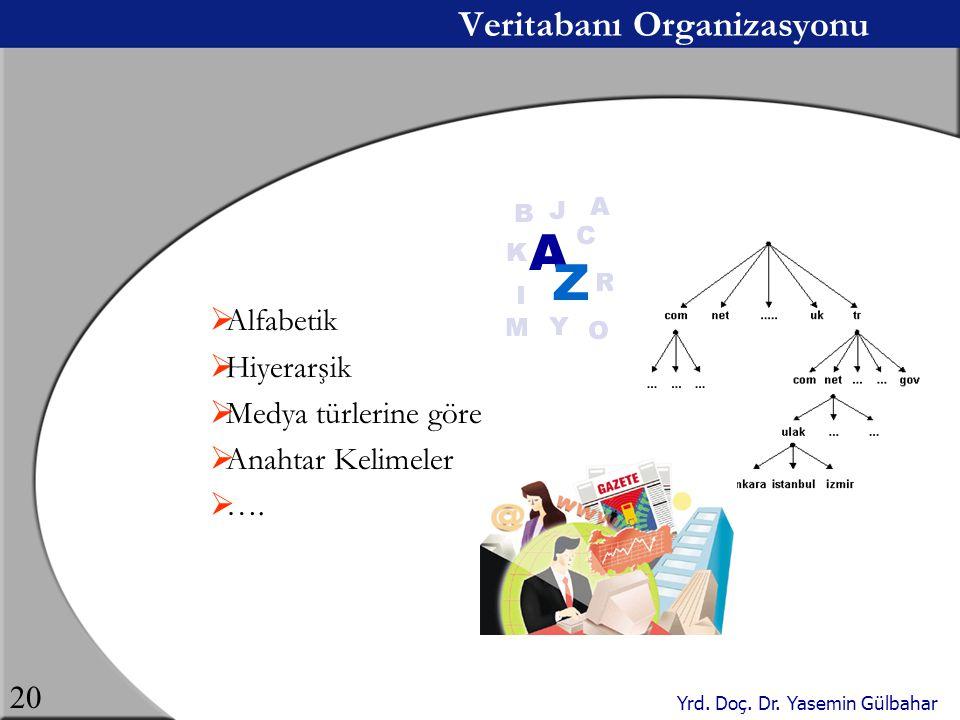 Yrd. Doç. Dr. Yasemin Gülbahar 20 Veritabanı Organizasyonu  Alfabetik  Hiyerarşik  Medya türlerine göre  Anahtar Kelimeler  ….