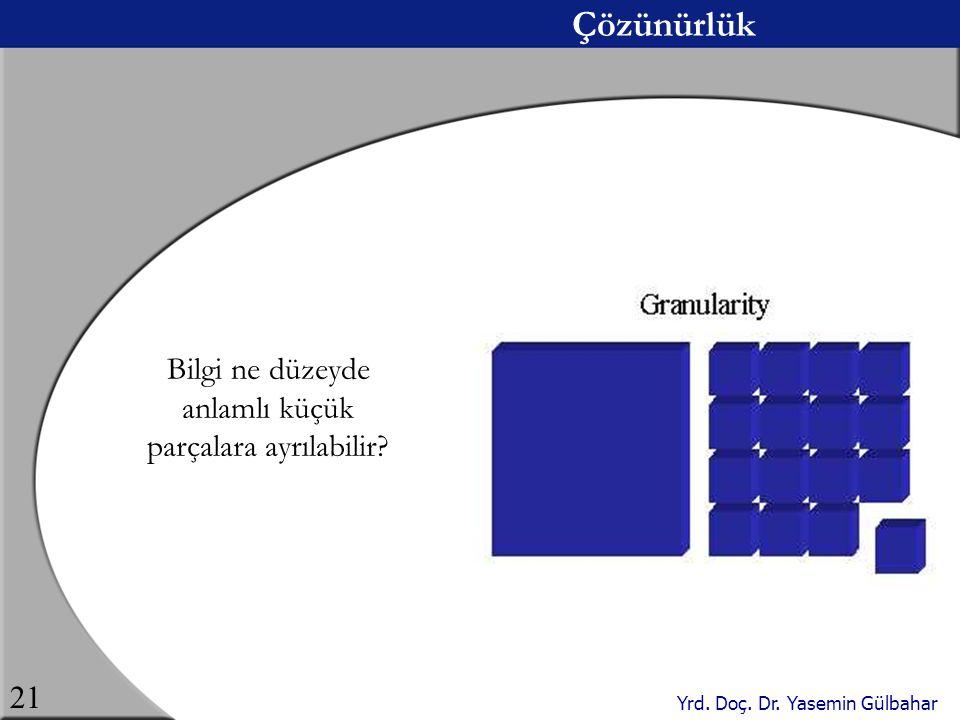 Yrd. Doç. Dr. Yasemin Gülbahar 21 Çözünürlük Bilgi ne düzeyde anlamlı küçük parçalara ayrılabilir?