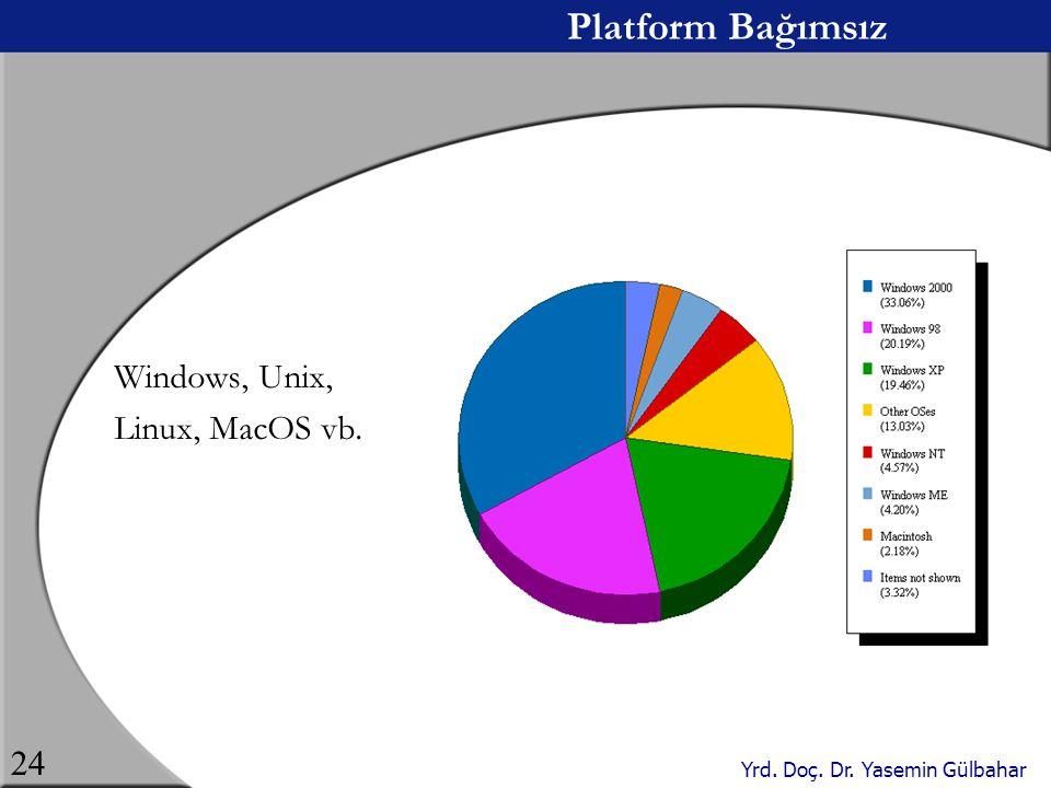 Yrd. Doç. Dr. Yasemin Gülbahar 24 Platform Bağımsız Windows, Unix, Linux, MacOS vb.