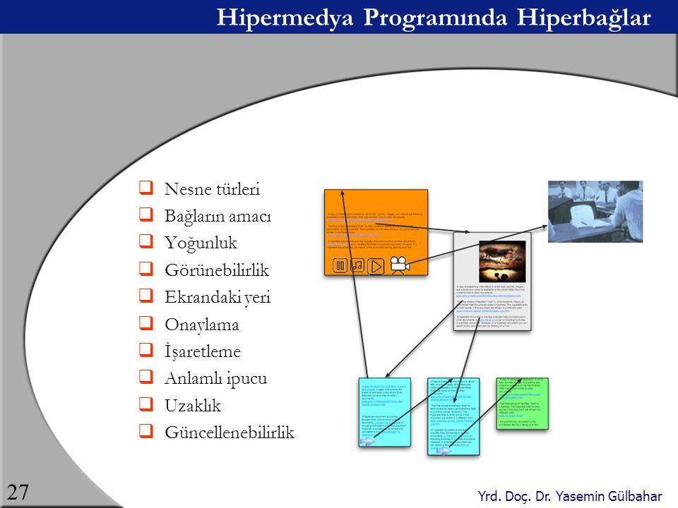 Yrd. Doç. Dr. Yasemin Gülbahar 27 Hipermedya Programında Hiperbağlar  Nesne türleri  Bağların amacı  Yoğunluk  Görünebilirlik  Ekrandaki yeri  O