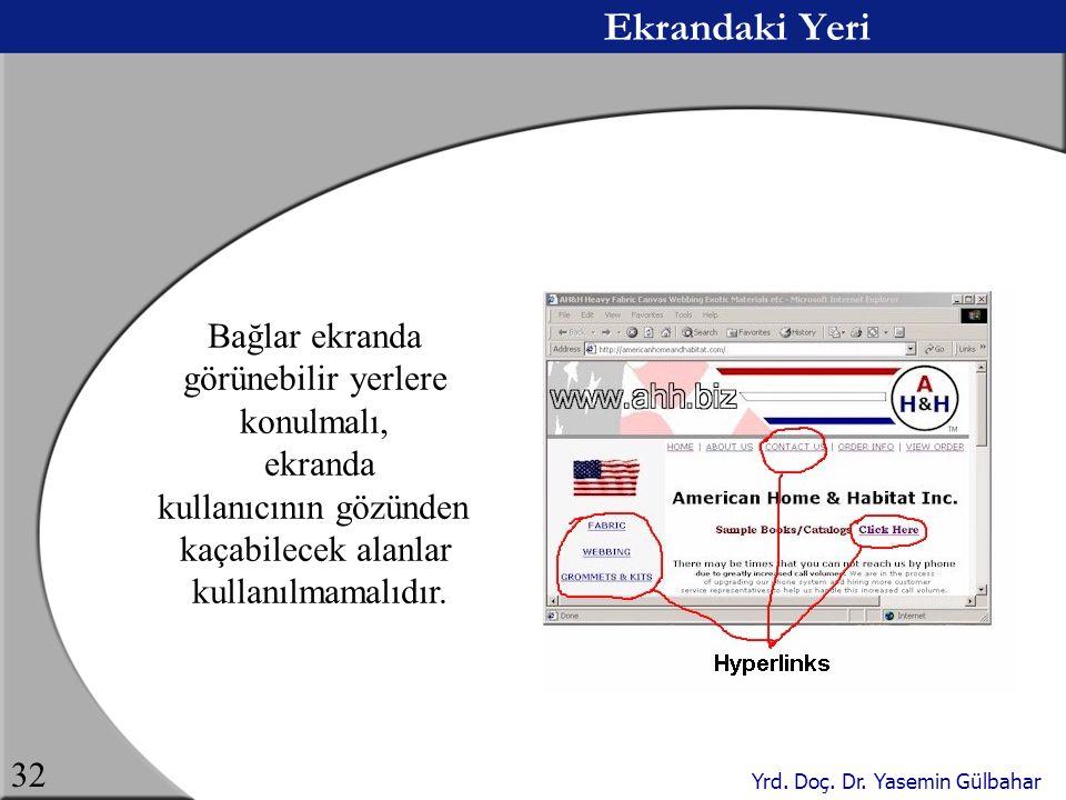 Yrd. Doç. Dr. Yasemin Gülbahar 32 Ekrandaki Yeri Bağlar ekranda görünebilir yerlere konulmalı, ekranda kullanıcının gözünden kaçabilecek alanlar kulla