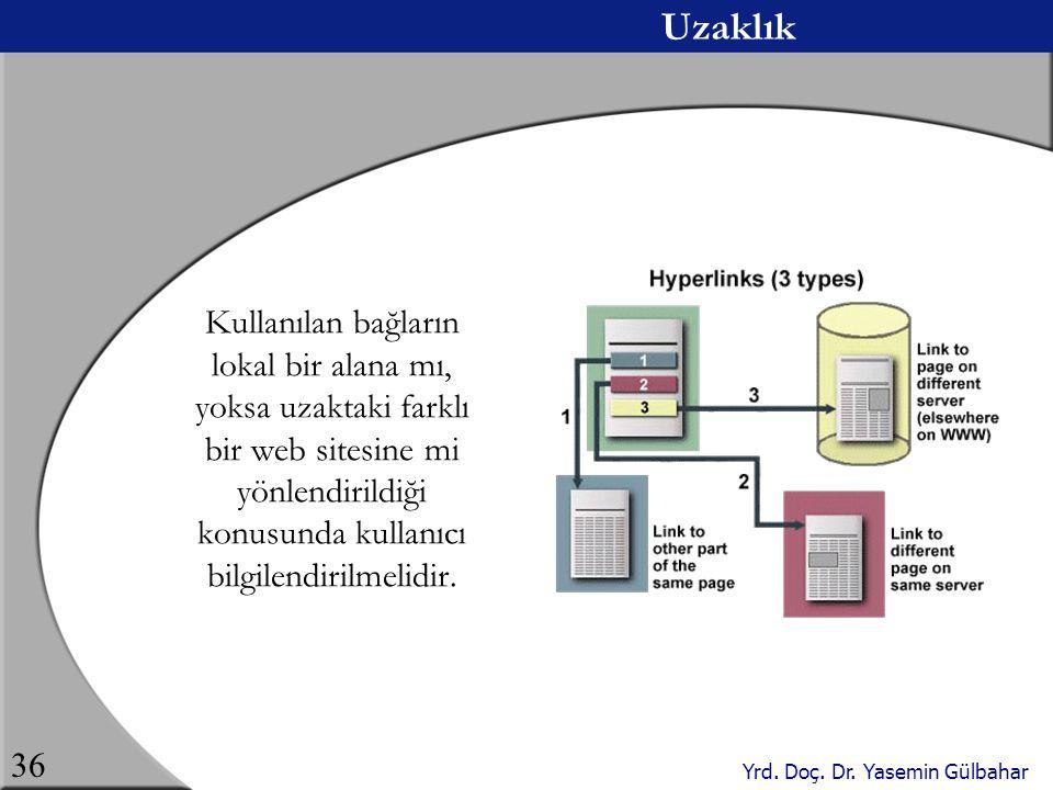 Yrd. Doç. Dr. Yasemin Gülbahar 36 Uzaklık Kullanılan bağların lokal bir alana mı, yoksa uzaktaki farklı bir web sitesine mi yönlendirildiği konusunda