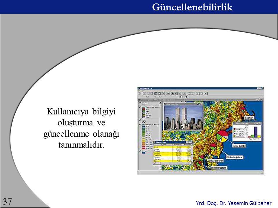 Yrd. Doç. Dr. Yasemin Gülbahar 37 Güncellenebilirlik Kullanıcıya bilgiyi oluşturma ve güncellenme olanağı tanınmalıdır.