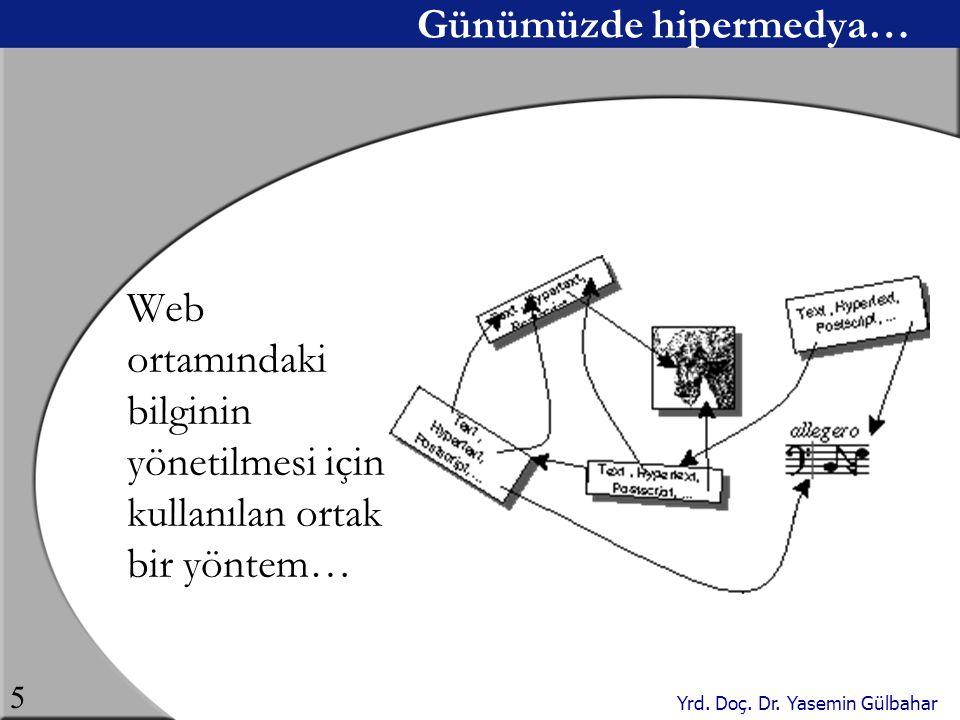 Yrd. Doç. Dr. Yasemin Gülbahar 5 Günümüzde hipermedya… Web ortamındaki bilginin yönetilmesi için kullanılan ortak bir yöntem…