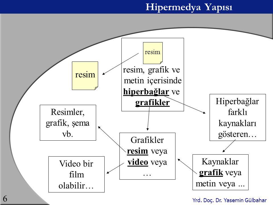 Yrd. Doç. Dr. Yasemin Gülbahar 6 Hipermedya Yapısı resim resim, grafik ve metin içerisinde hiperbağlar ve grafikler resim Hiperbağlar farklı kaynaklar