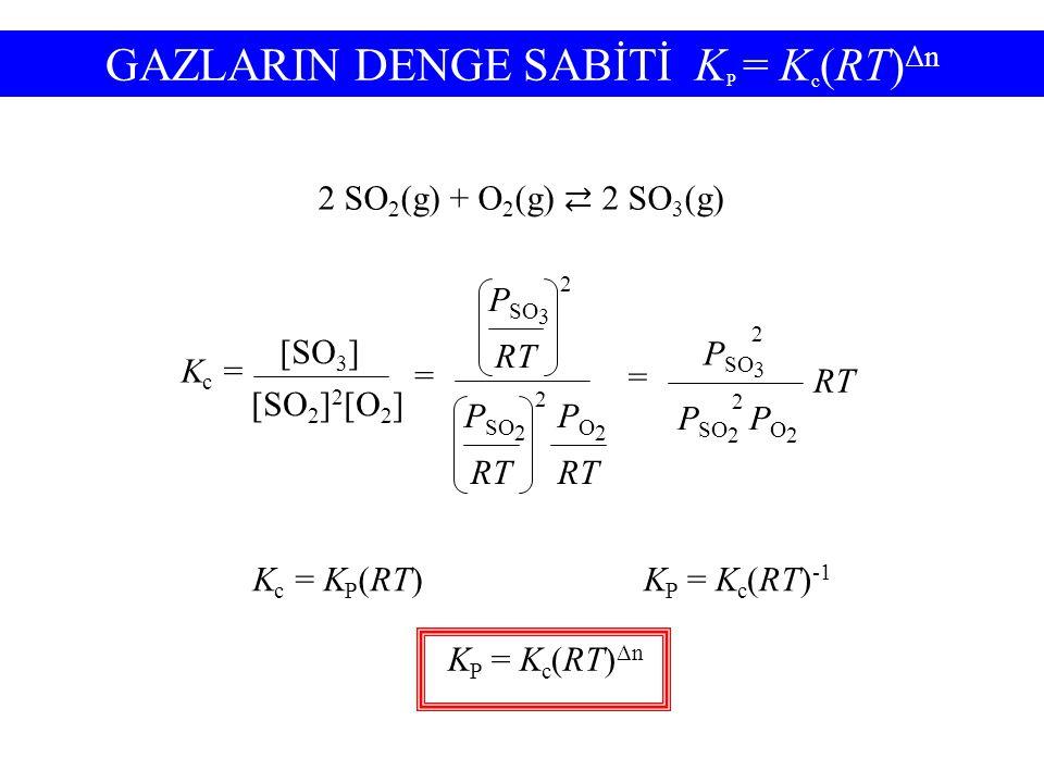 GAZLARIN DENGE SABİTİ K P = K c (RT) Δn 2 SO 2 (g) + O 2 (g) ⇄ 2 SO 3 (g) K c = [SO 2 ] 2 [O 2 ] [SO 3 ] RT P SO 3 2 RT P SO 2 RT PO2PO2 = 2 = P SO 3