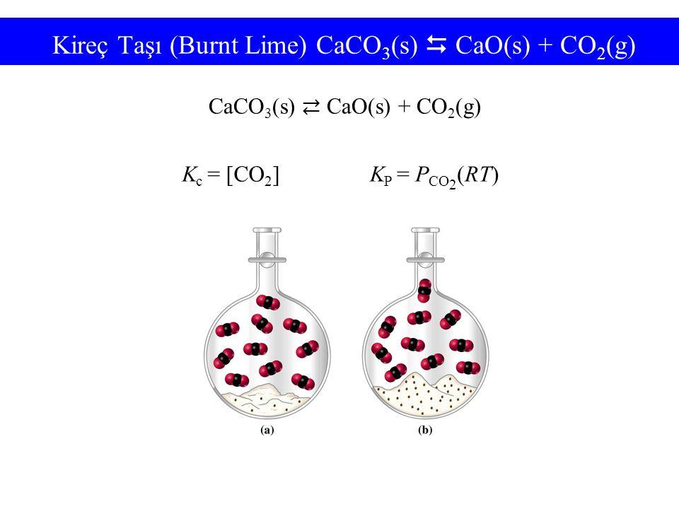 Kireç Taşı (Burnt Lime) CaCO 3 (s)  CaO(s) + CO 2 (g) CaCO 3 (s) ⇄ CaO(s) + CO 2 (g) K c = [CO 2 ]K P = P CO 2 (RT)