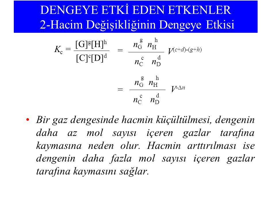 DENGEYE ETKİ EDEN ETKENLER 2-Hacim Değişikliğinin Dengeye Etkisi nDnD nCnC d K c = [C] c [D] d [G] g [H] h = V (c+d)-(g+h) nGnG c g nHnH h •Bir gaz de