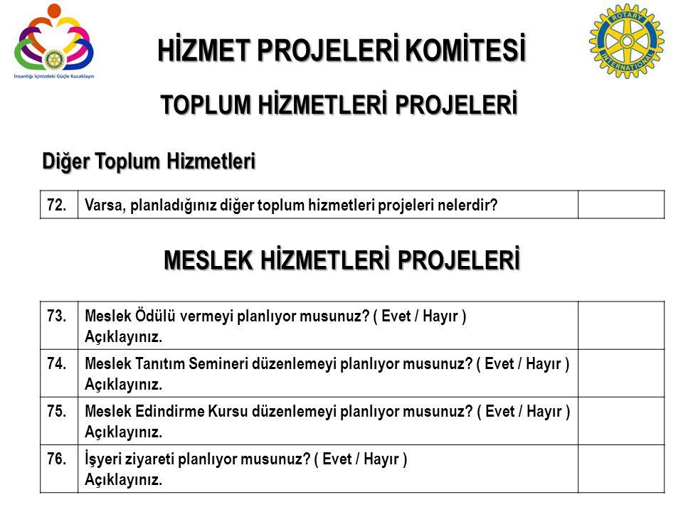 Diğer Toplum Hizmetleri 72.Varsa, planladığınız diğer toplum hizmetleri projeleri nelerdir? 73.Meslek Ödülü vermeyi planlıyor musunuz? ( Evet / Hayır