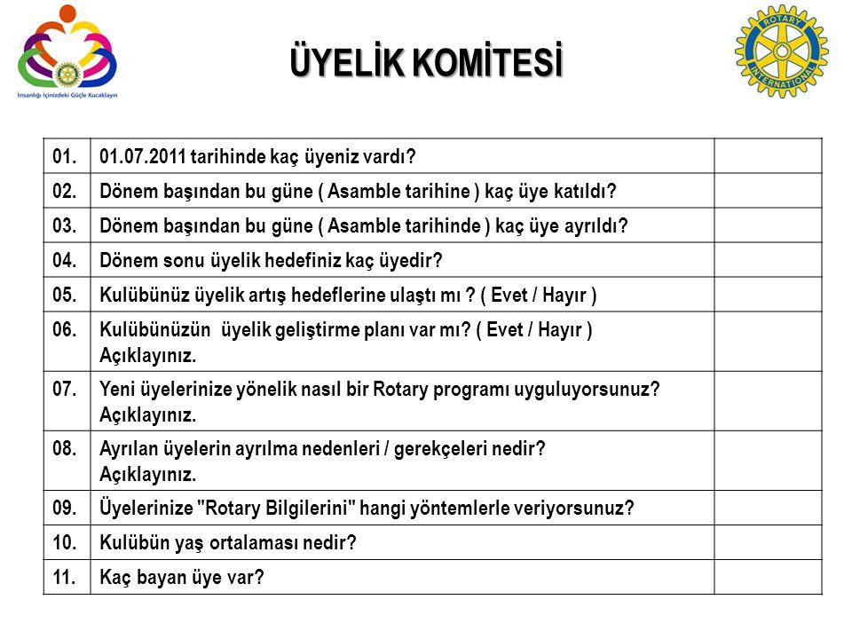 ÜYELİK KOMİTESİ 12.Kaç bekar üye var.13.Rotaract'dan Rotary'e geçen kaç üye var.