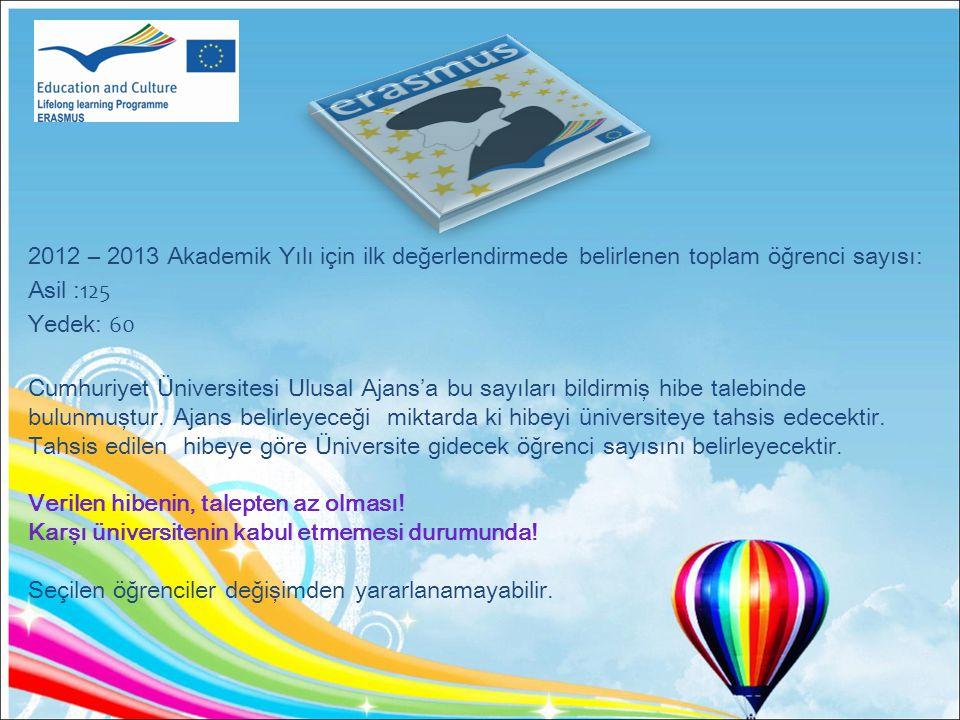 2012 – 2013 Akademik Yılı için ilk değerlendirmede belirlenen toplam öğrenci sayısı: Asil : 125 Yedek: 60 Cumhuriyet Üniversitesi Ulusal Ajans'a bu sayıları bildirmiş hibe talebinde bulunmuştur.