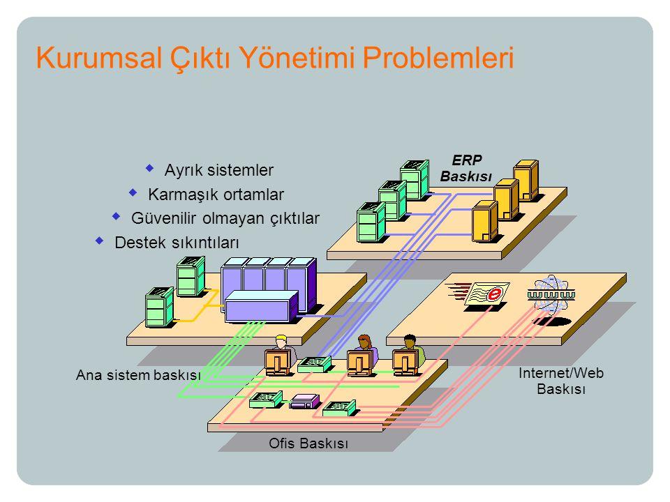  Ayrık sistemler  Karmaşık ortamlar  Güvenilir olmayan çıktılar  Destek sıkıntıları ERP Baskısı Ana sistem baskısı Internet/Web Baskısı Ofis Baskısı Kurumsal Çıktı Yönetimi Problemleri
