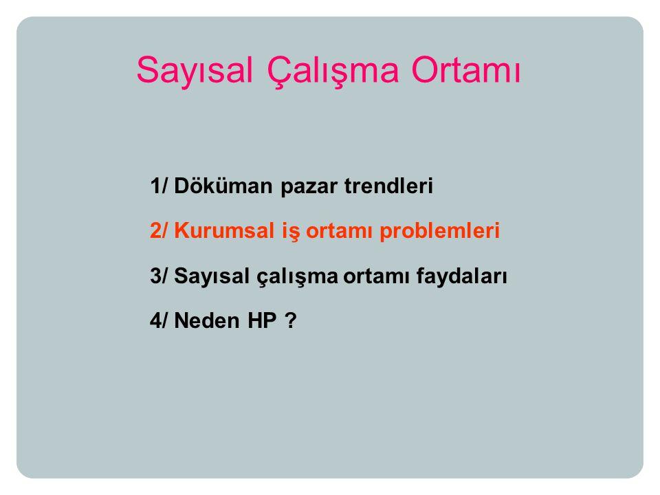 Sayısal Çalışma Ortamı 1/ Döküman pazar trendleri 2/ Kurumsal iş ortamı problemleri 3/ Sayısal çalışma ortamı faydaları 4/ Neden HP