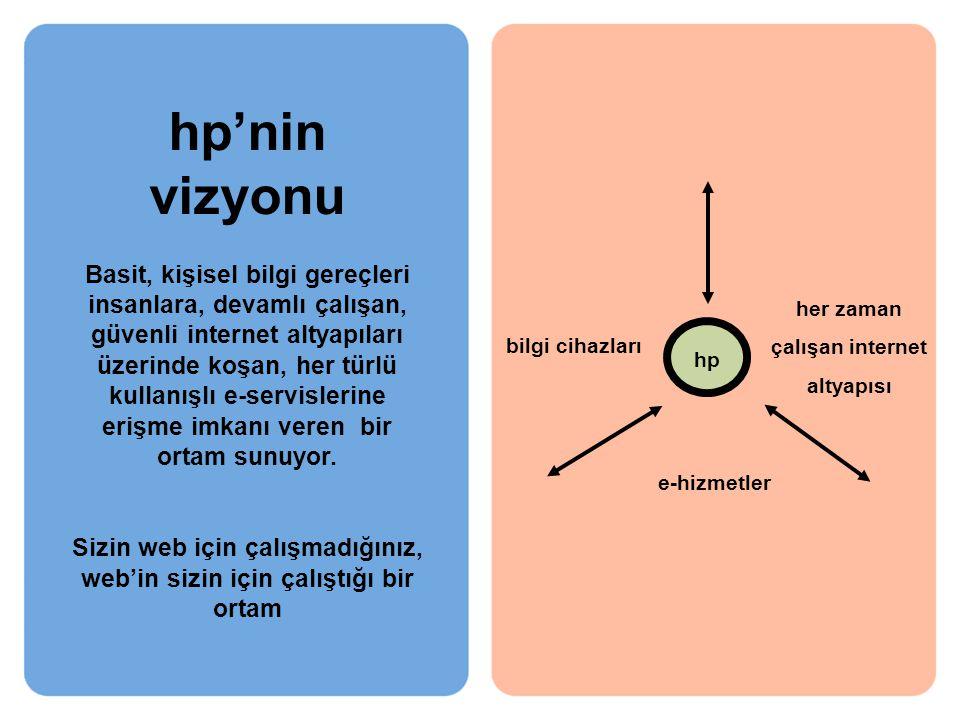 hp'nin vizyonu Basit, kişisel bilgi gereçleri insanlara, devamlı çalışan, güvenli internet altyapıları üzerinde koşan, her türlü kullanışlı e-servislerine erişme imkanı veren bir ortam sunuyor.
