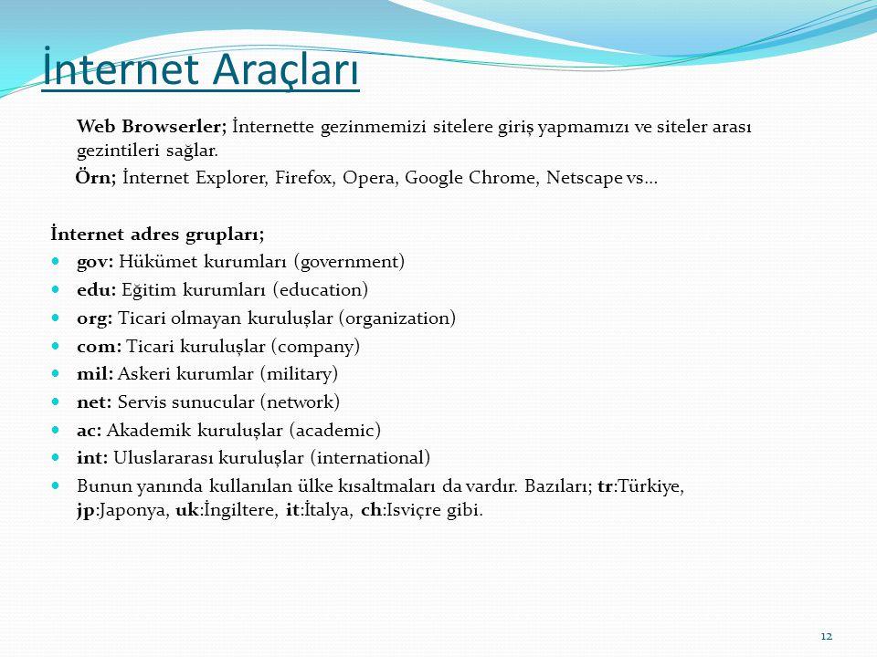 İnternet Araçları Web Browserler; İnternette gezinmemizi sitelere giriş yapmamızı ve siteler arası gezintileri sağlar. Örn; İnternet Explorer, Firefox