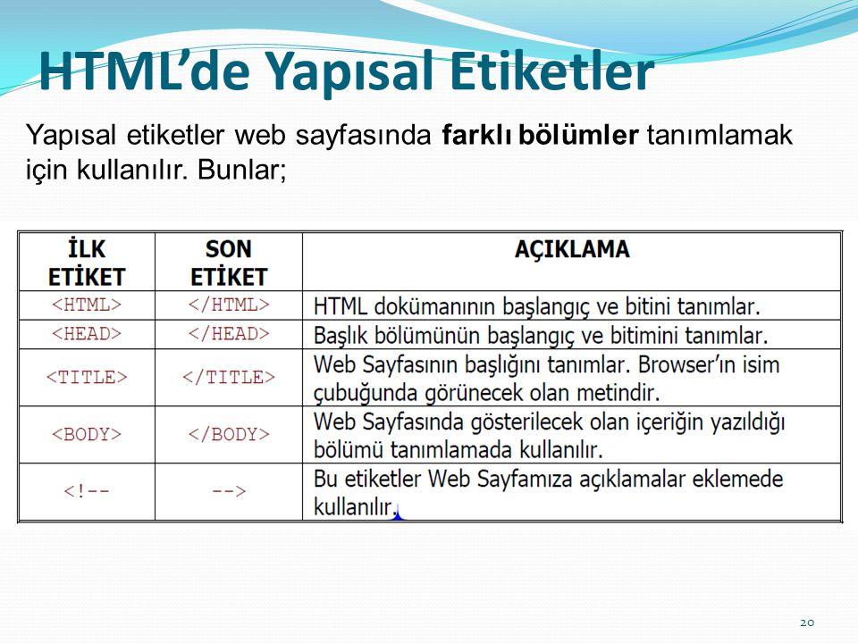HTML'de Yapısal Etiketler Yapısal etiketler web sayfasında farklı bölümler tanımlamak için kullanılır. Bunlar; 20