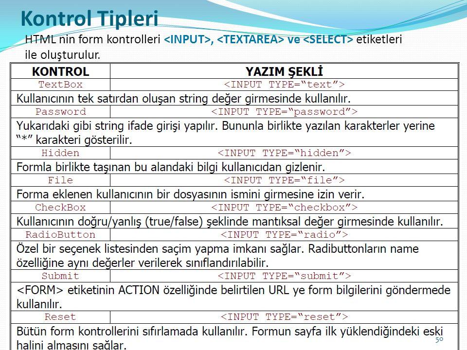 Kontrol Tipleri HTML nin form kontrolleri, ve etiketleri ile oluşturulur. 50