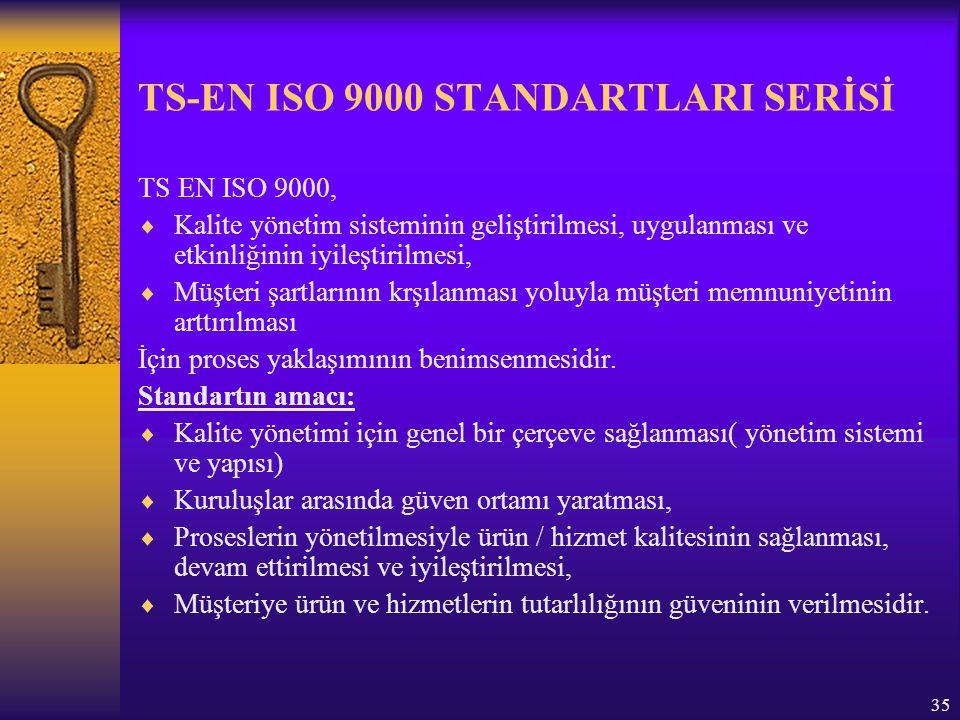 36 TS-EN ISO 9000 STANDARTLARI SERİSİ TS EN ISO 9000,  Kaliteyle ilgili tüm problemleri çözmez.