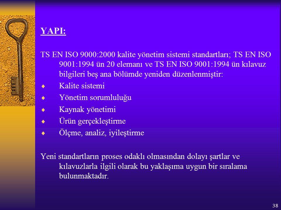 38 YAPI: TS EN ISO 9000:2000 kalite yönetim sistemi standartları; TS EN ISO 9001:1994 ün 20 elemanı ve TS EN ISO 9001:1994 ün kılavuz bilgileri beş an