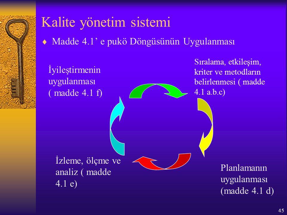 45 Kalite yönetim sistemi  Madde 4.1' e pukö Döngüsünün Uygulanması İyileştirmenin uygulanması ( madde 4.1 f) Sıralama, etkileşim, kriter ve metodlar